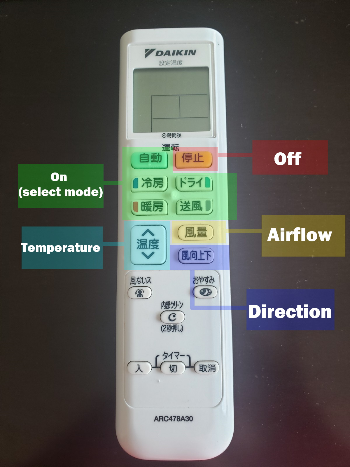 how to use a daikin air conditioner remote