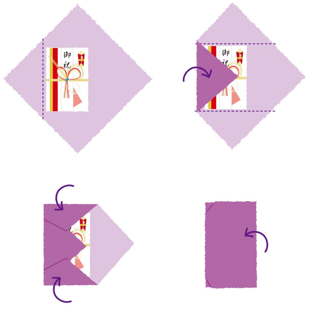 用袱紗包日本禮金的包法步驟圖示