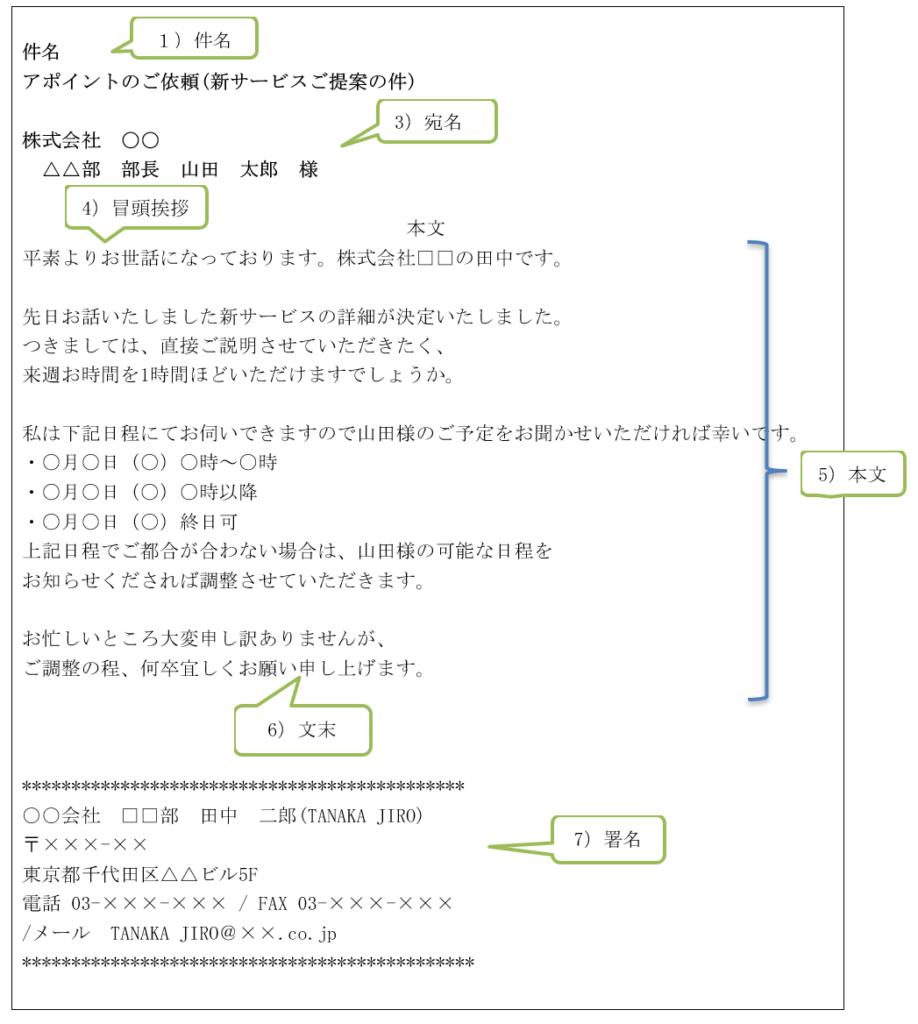 mail trao đổi công việc bằng tiếng Nhật
