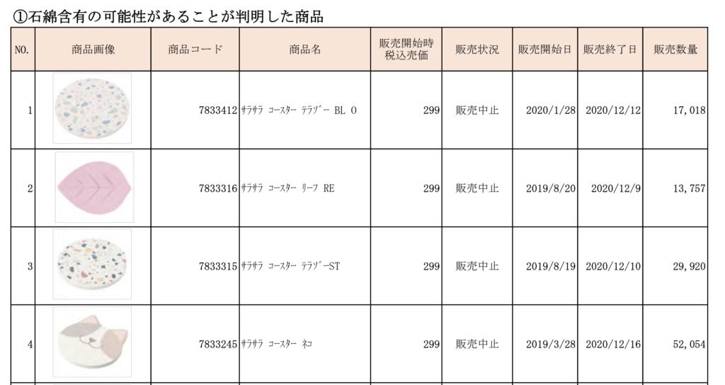 Nitori asbestos product screenshot