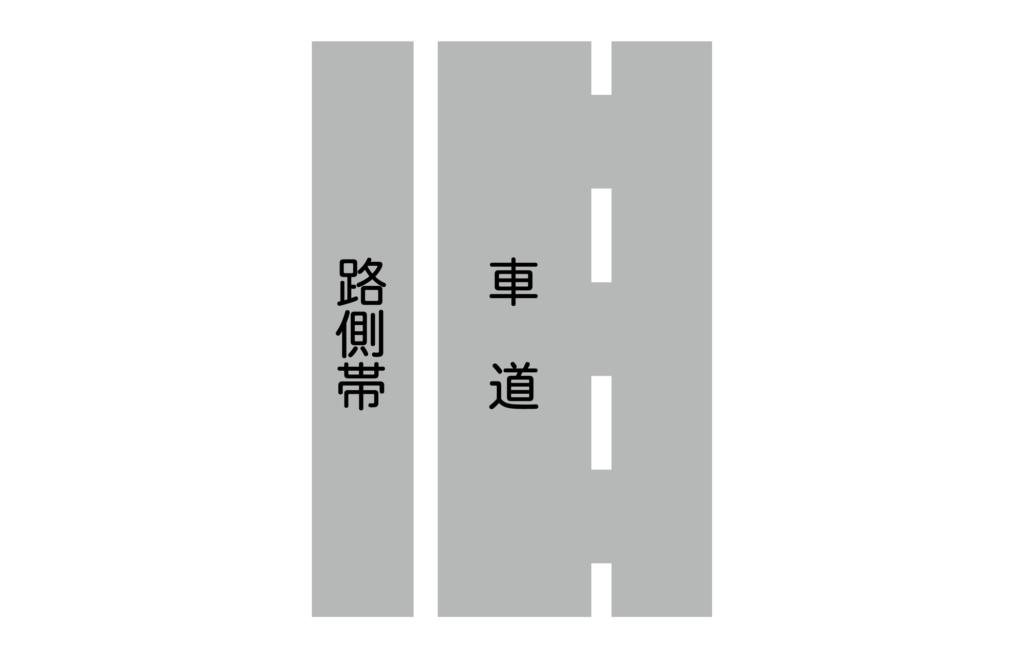 白色實線內行人、輕車輛可通行的道路標誌