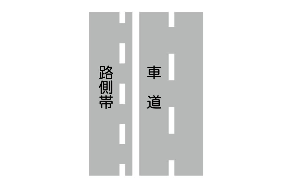 一白線實線一白色虛線的道路標誌
